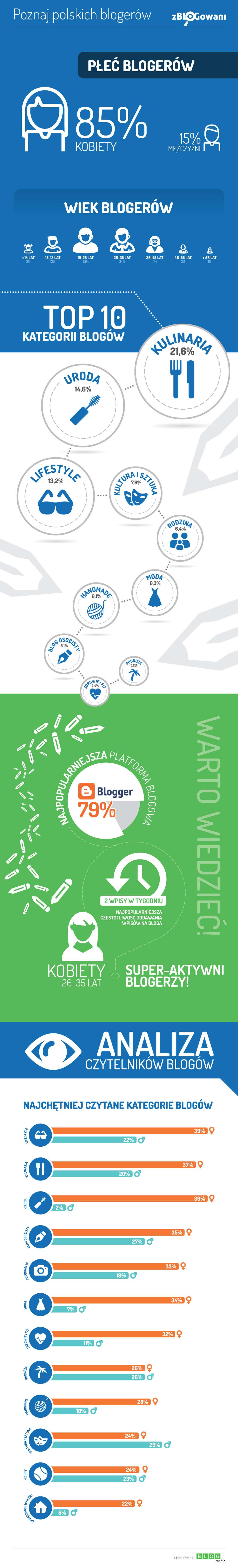 infografika1_v3