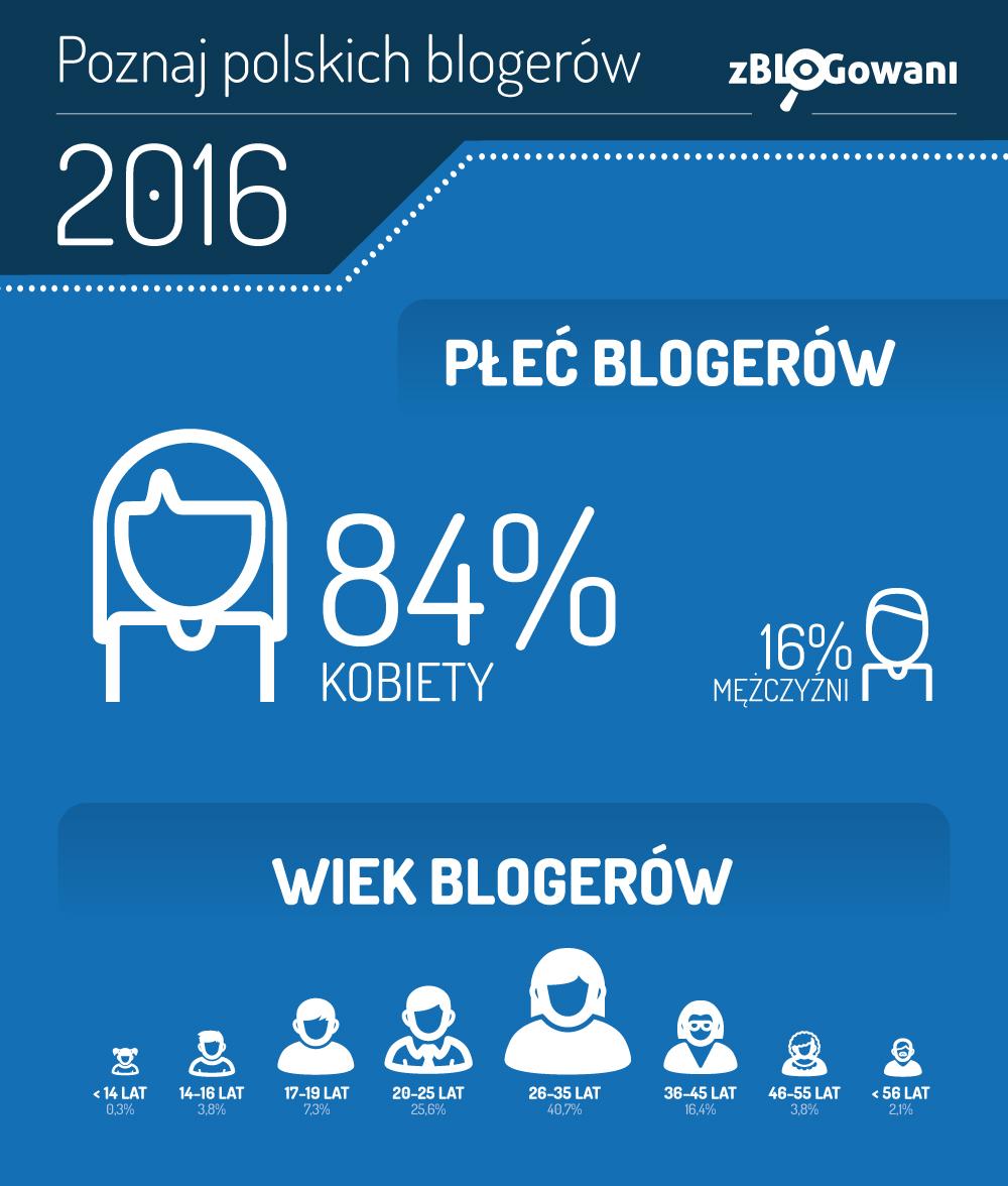 infografika_v3a