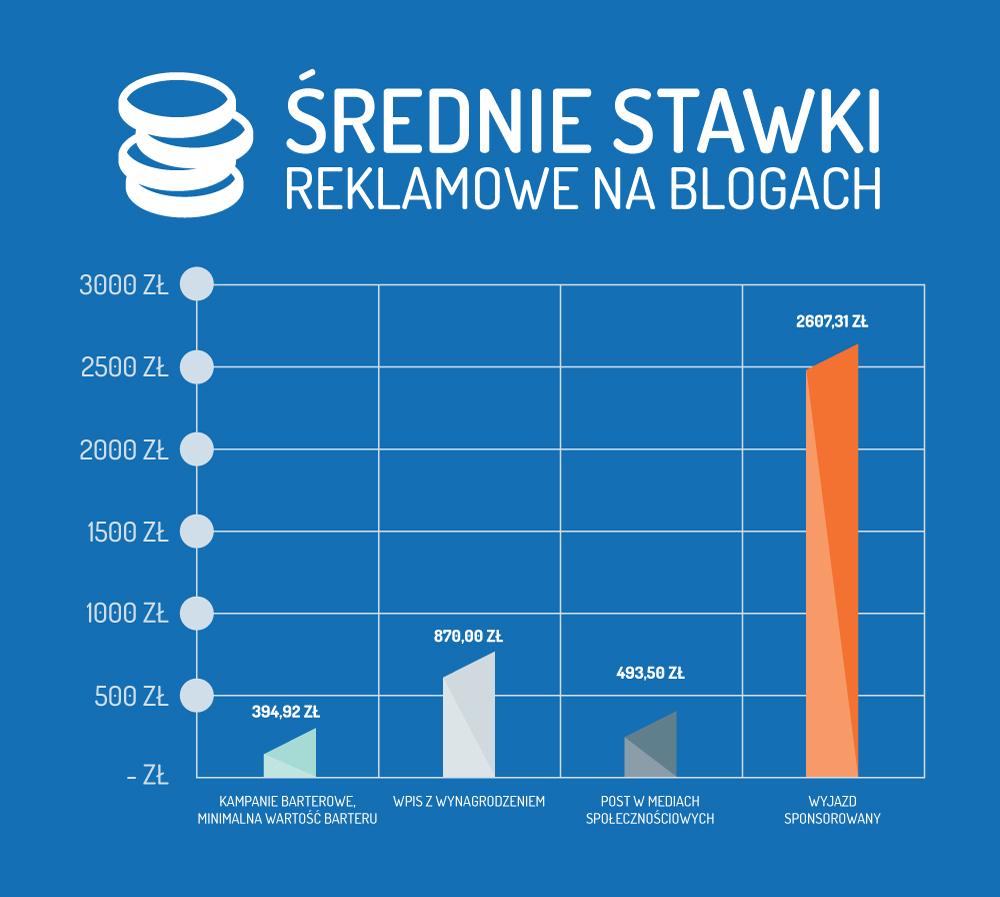 infografika_v3e